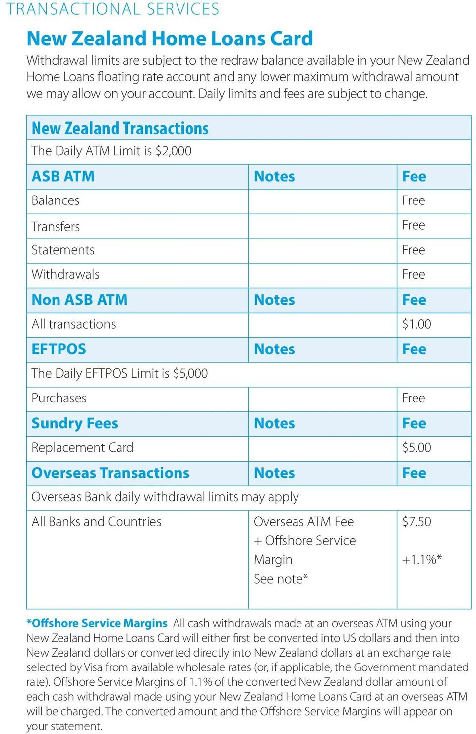 New Zealand Transactions The Daily ATM Limit is $2,000 ASB ATM Notes Fee Balances Transfers Statements Withdrawals Non ASB ATM Notes Fee All transactions $1.