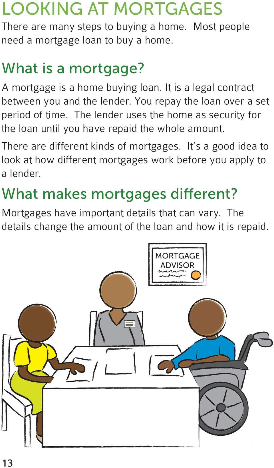 The lender uses the home as security for the loan until you have repaid the whole amount. There are different kinds of mortgages.