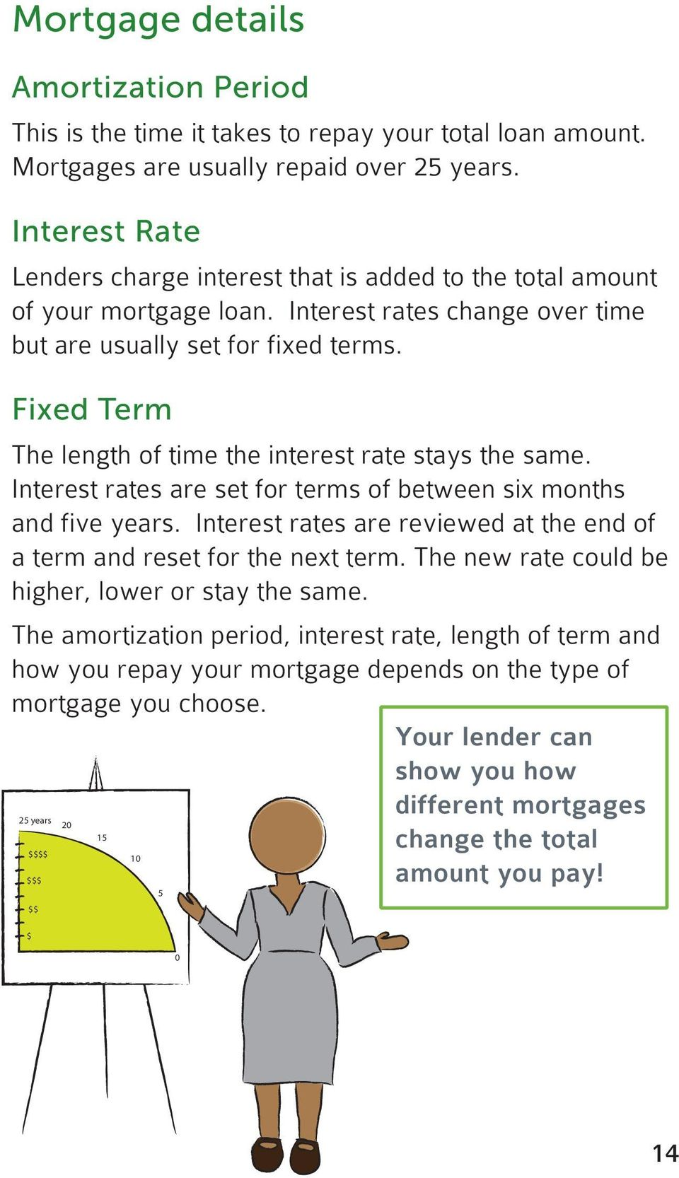 Fixed Term The length of time the interest rate stays the same. Interest rates are set for terms of between six months and five years.