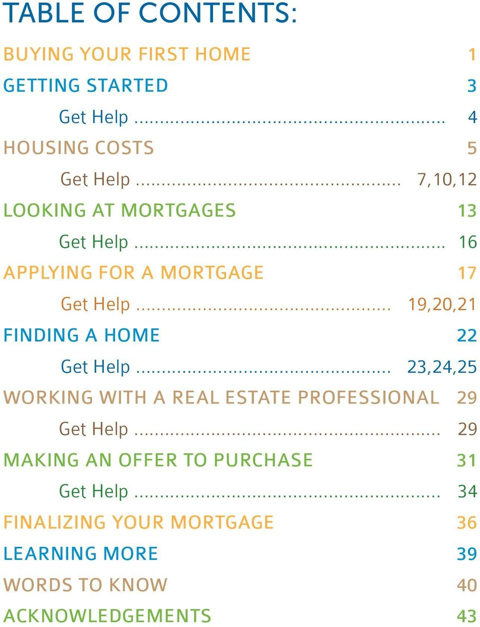 .. 19,20,21 FINDING A HOME 22 Get Help... 23,24,25 WORKING WITH A REAL ESTATE PROFESSIONAL 29 Get Help.