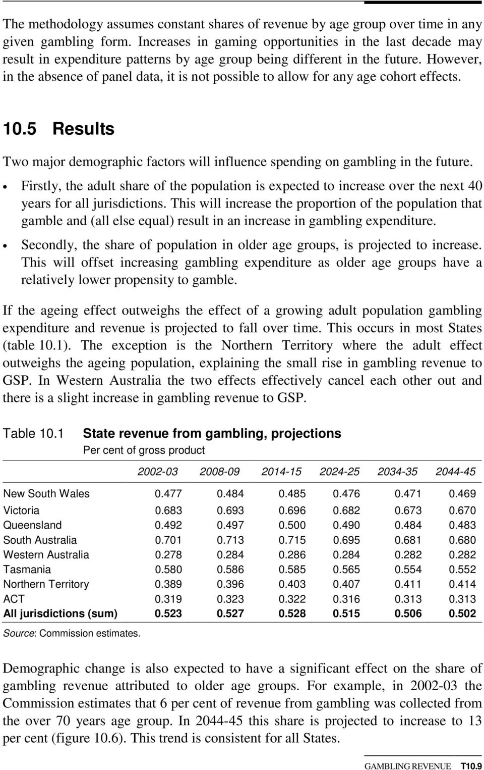 However, in the absence of panel data, it is not possible to allow for any age cohort effects. 1.5 Results Two major demographic factors will influence spending on gambling in the future.