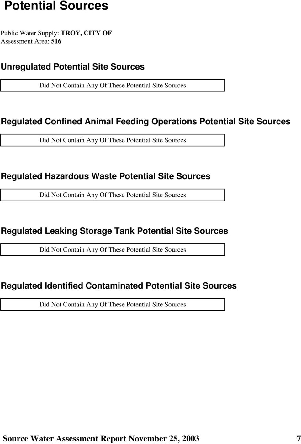 Sources Did Not Contain Any Of These Potential Site Sources Regulated Leaking Storage Tank Potential Site Sources Did Not Contain Any Of These Potential Site