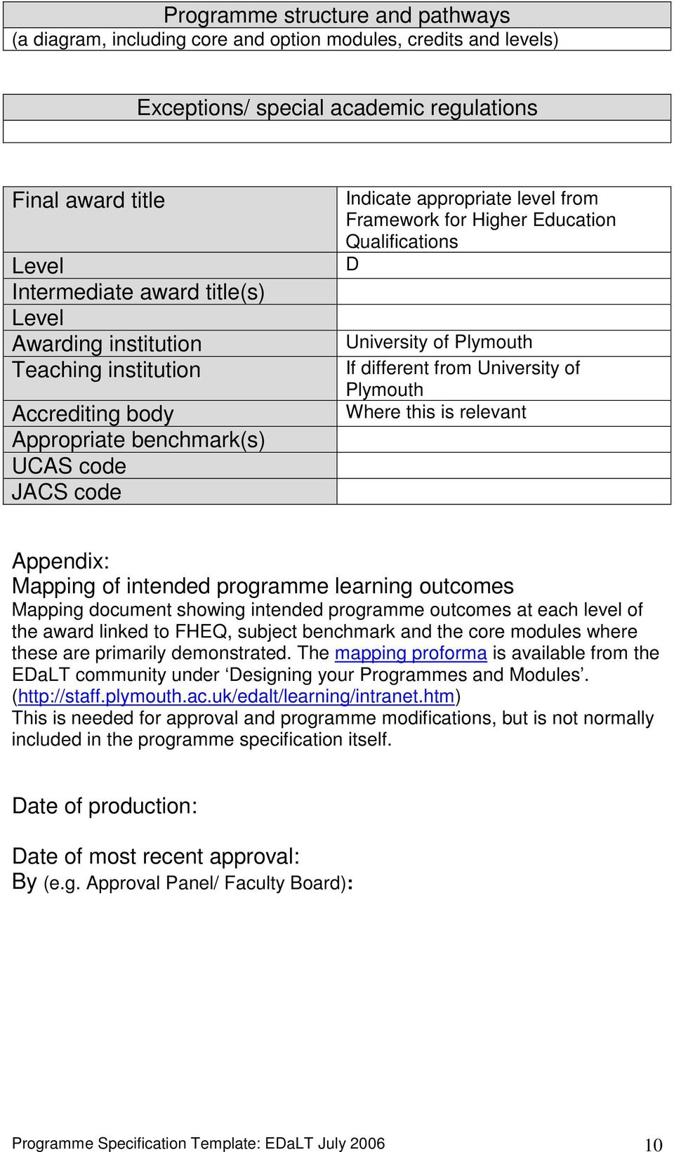 Plymouth If different from University of Plymouth Where this is relevant Appendix: Mapping of intended programme learning outcomes Mapping document showing intended programme outcomes at each level