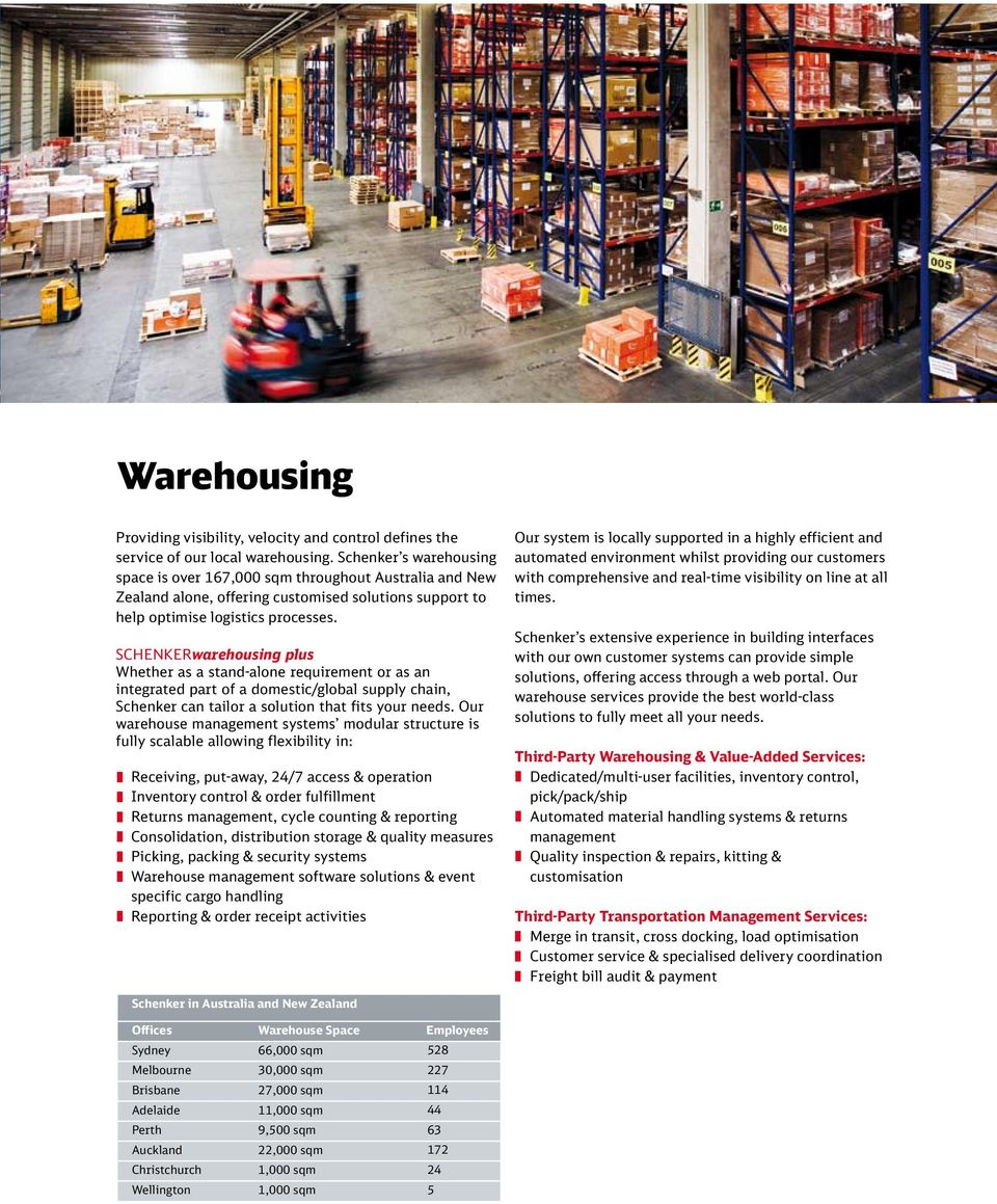 SCHENKERwarehousing plus Whether as a stand-alone requirement or as an integrated part of a domestic/global supply chain, Schenker can tailor a solution that fits your needs.
