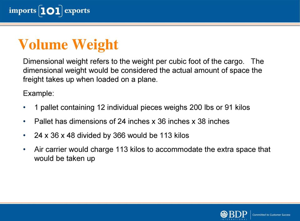 Example: 1 pallet containing 12 individual pieces weighs 200 lbs or 91 kilos Pallet has dimensions of 24 inches x 36