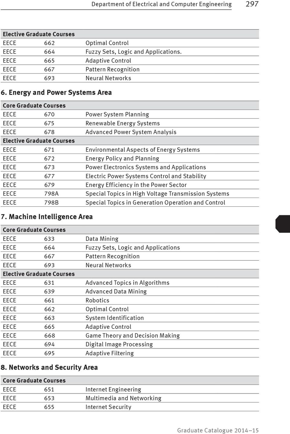 Environmental Aspects of Energy Systems EECE 672 Energy Policy and Planning EECE 673 Power Electronics Systems and Applications EECE 677 Electric Power Systems Control and Stability EECE 679 Energy