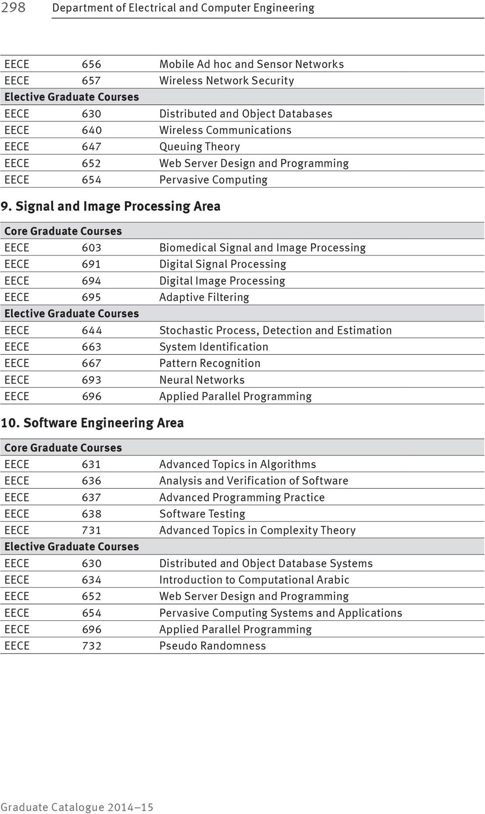 Signal and Image Processing Area Core Graduate Courses EECE 603 Biomedical Signal and Image Processing EECE 691 Digital Signal Processing EECE 694 Digital Image Processing EECE 695 Adaptive Filtering