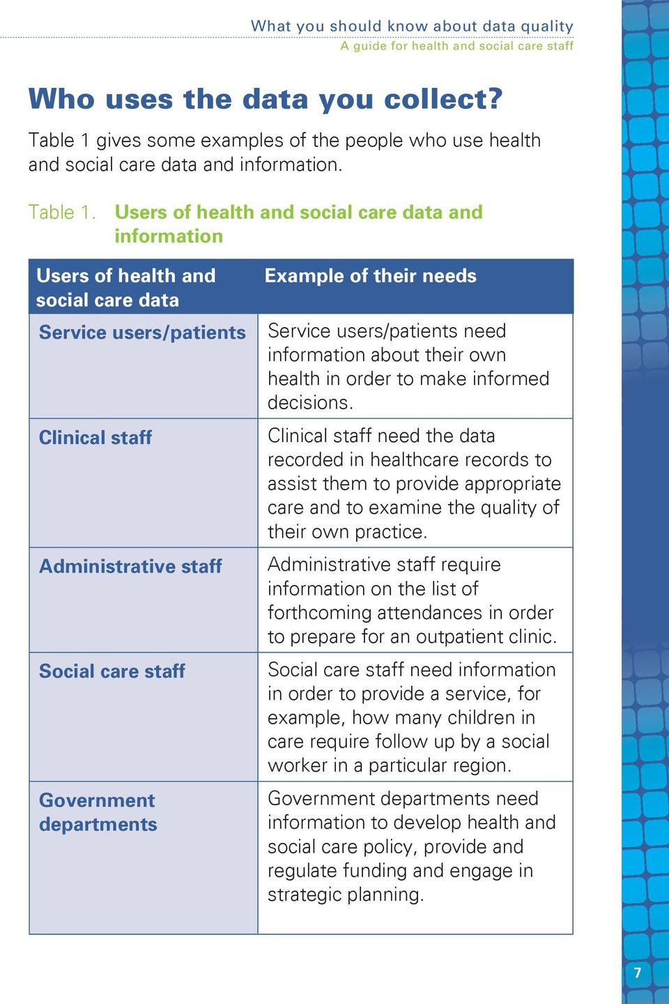 Users of health and social care data and information Users of health and social care data Service users/patients Clinical staff Administrative staff Social care staff Government departments Example