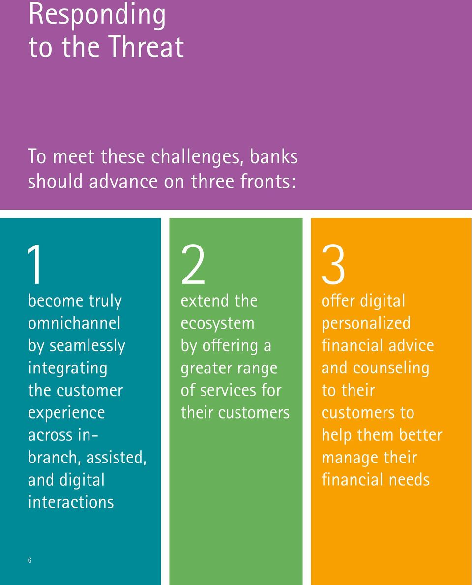 interactions extend the ecosystem by offering a greater range of services for their customers offer digital