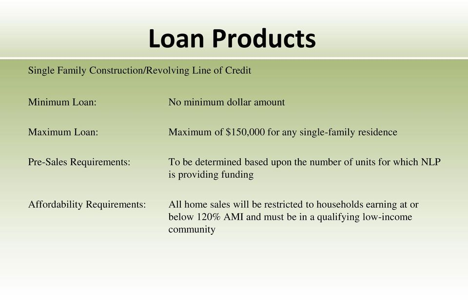 based upon the number of units for which NLP is providing funding Affordability Requirements: All home