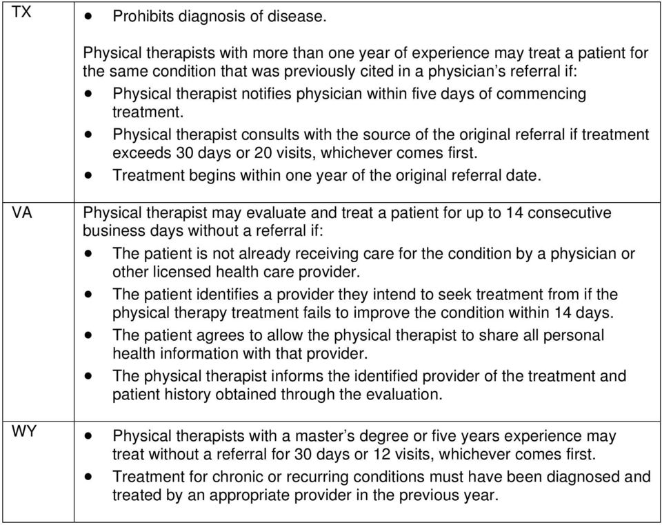 within five days of commencing treatment. Physical therapist consults with the source of the original referral if treatment exceeds 30 days or 20 visits, whichever comes first.
