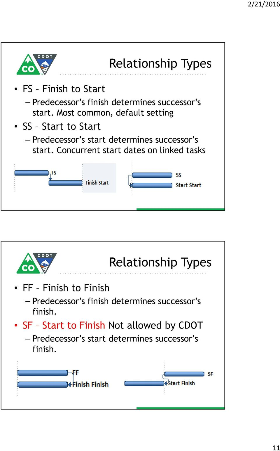 Concurrent start dates on linked tasks FF Finish to Finish Relationship Types Predecessor s finish