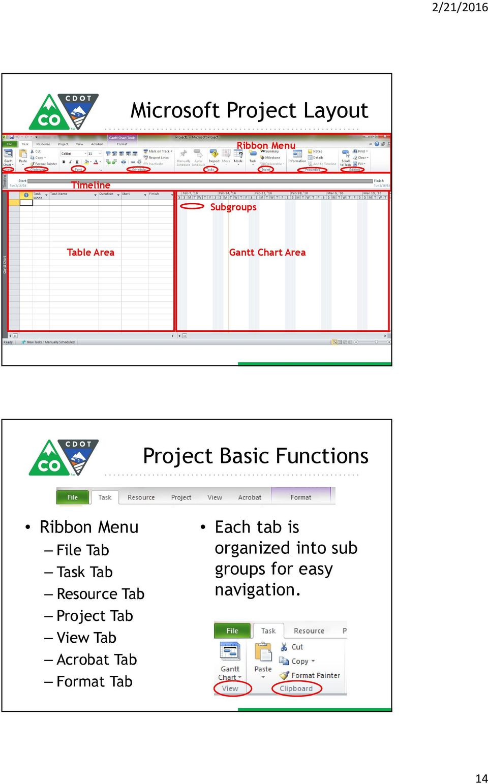 Tab Task Tab Resource Tab Project Tab View Tab Acrobat Tab