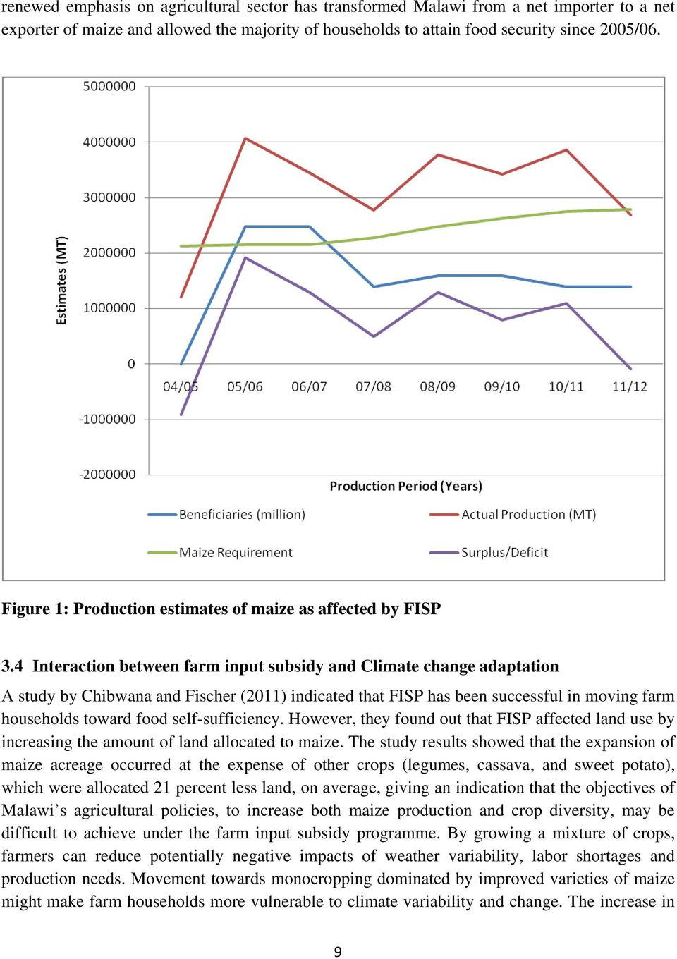 4 Interaction between farm input subsidy and Climate change adaptation A study by Chibwana and Fischer (2011) indicated that FISP has been successful in moving farm households toward food