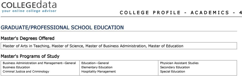 Programs of Study Business Administration and Management--General Business Education Criminal Justice and Criminology