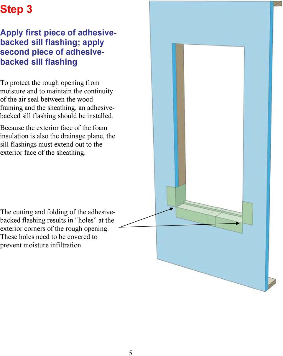 Because the exterior face of the foam insulation is also the drainage plane, the sill flashings must extend out to the exterior face of the sheathing.
