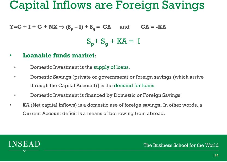 Domestic Savings (private or government) or foreign savings (which arrive through the Capital Account)] is the demand for