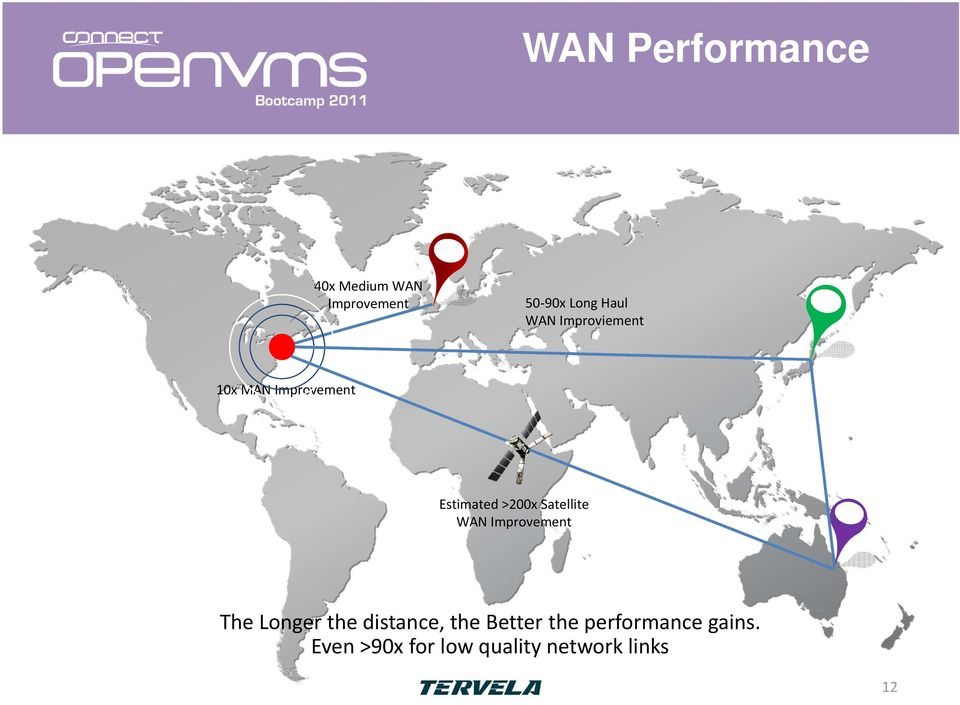 Satellite WAN Improvement The Longer the distance, the