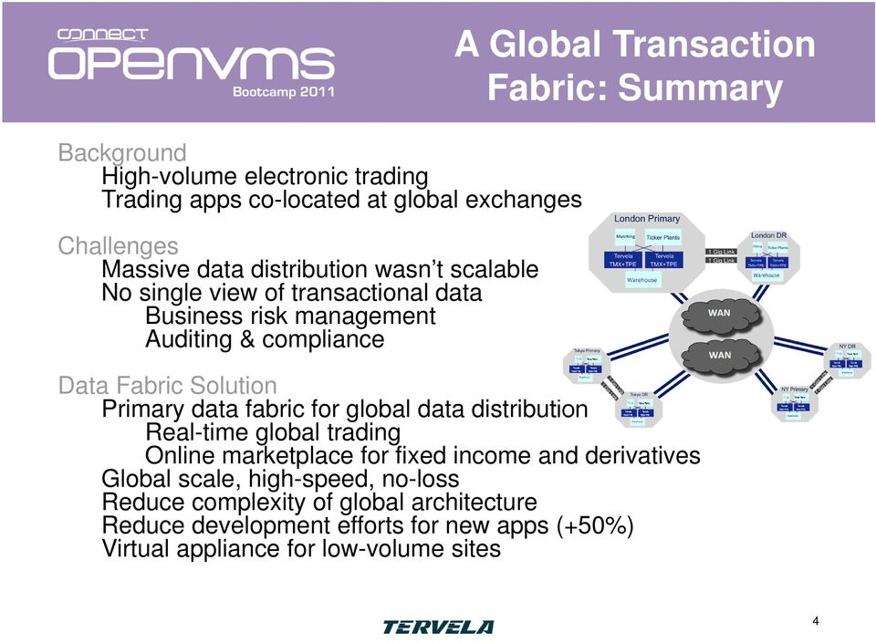 Primary data fabric for global data distribution Real-time global trading Online marketplace for fixed income and derivatives Global scale,