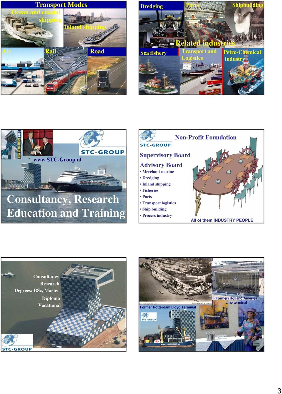 nl Consultancy, Research Education and Training Supervisory Board Advisory Board Merchant marine Dredging Inland shipping Fisheries Ports