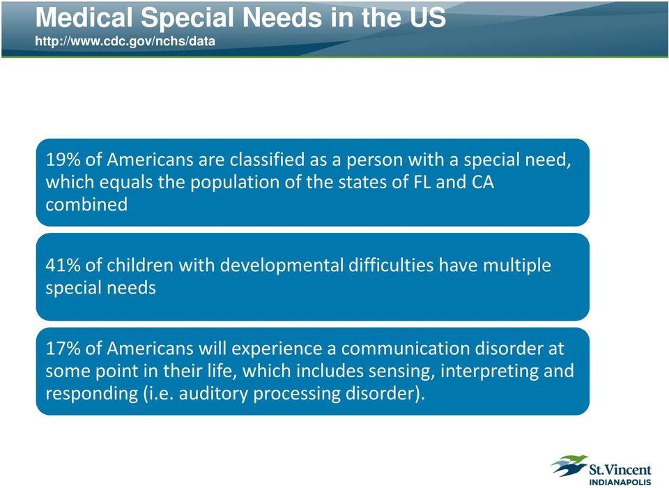 thestates of FL and CA combined 41% of children with developmental difficulties have multiple special needs