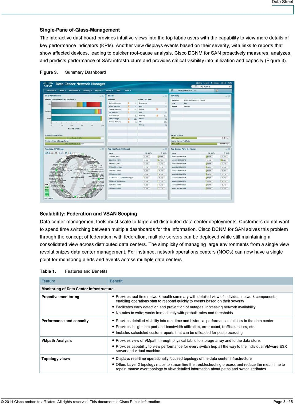 Cisco DCNM for SAN proactively measures, analyzes, and predicts performance of SAN infrastructure and provides critical visibility into utilization and capacity (Figure 3). Figure 3.