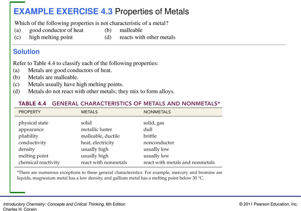 4 to classify each of the following properties: (a) Metals are good conductors of heat.