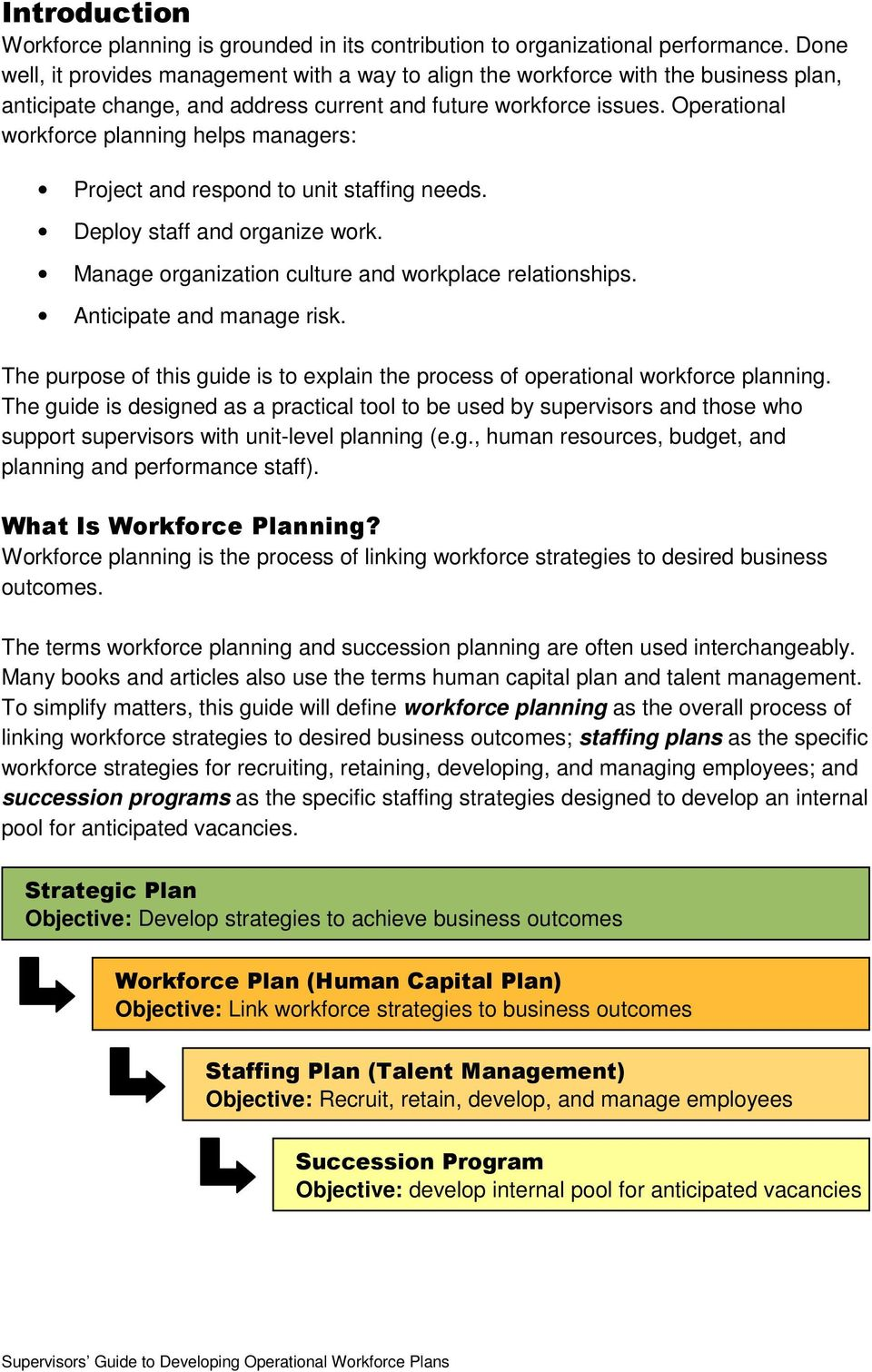 Operational workforce planning helps managers: Project and respond to unit staffing needs. Deploy staff and organize work. Manage organization culture and workplace relationships.