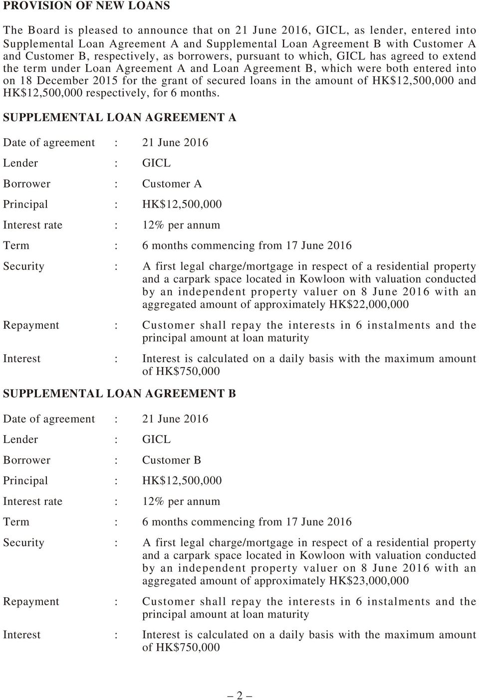 grant of secured loans in the amount of HK$12,500,000 and HK$12,500,000 respectively, for 6 months.