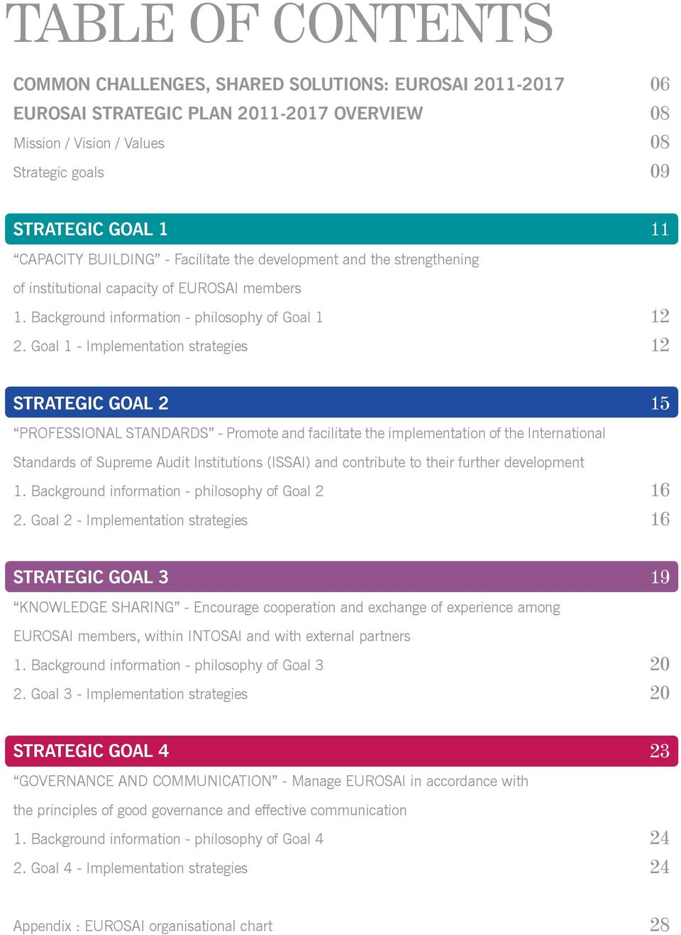 Goal 1 - Implementation strategies 11 12 12 STRATEGIC GOAL 2 PROFESSIONAL STANDARDS - Promote and facilitate the implementation of the International Standards of Supreme Audit Institutions (ISSAI)