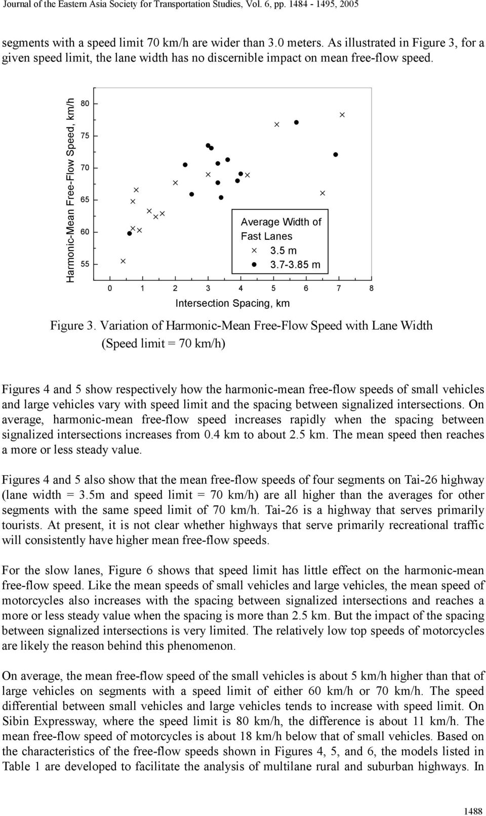Variation of Harmonic-Mean Free-Flow Speed with Lane Width (Speed limit = km/h) Figures 4 and 5 show respectively how the harmonic-mean free-flow speeds of small vehicles and large vehicles vary with