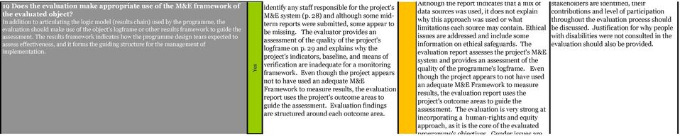 The results framework indicates how the programme design team expected to assess effectiveness, and it forms the guiding structure for the management of implementation. 29.