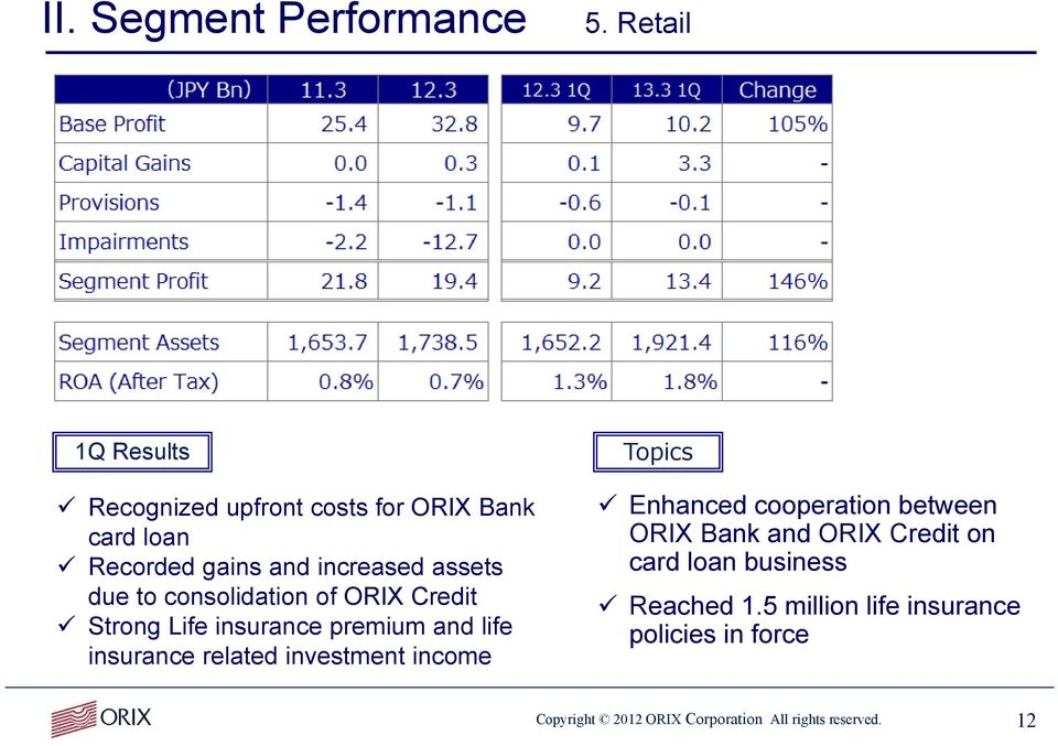 to consolidation of ORIX Credit Strong Life insurance premium and life insurance related investment t income