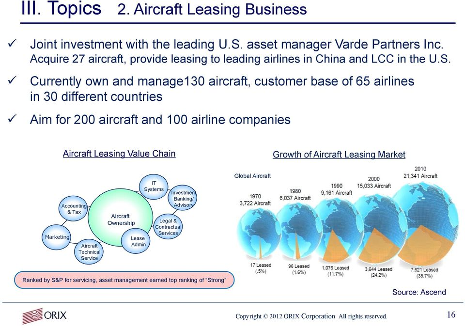 Currently own and manage130 aircraft, customer base of 65 airlines in 30 different countries Aim for 200 aircraft and 100 airline companies Aircraft Leasing Value Chain Growth of