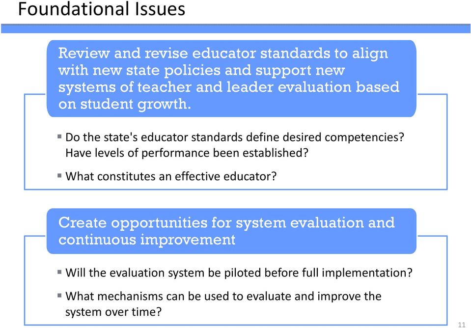 Have levels of performance been established? What constitutes an effective educator?