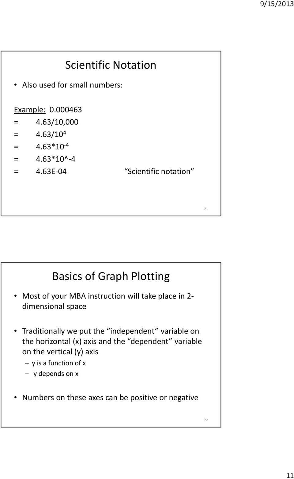 63E 04 Scientific notation 21 Basics of Graph Plotting Most of your MBA instruction will take place in 2