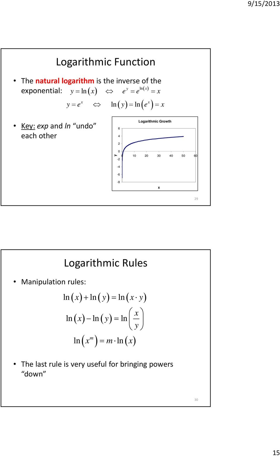 y 0 0 10 20 30 40 50 60-2 -4-6 -8 x 29 Manipulation rules: Logarithmic Rules x y xy ln
