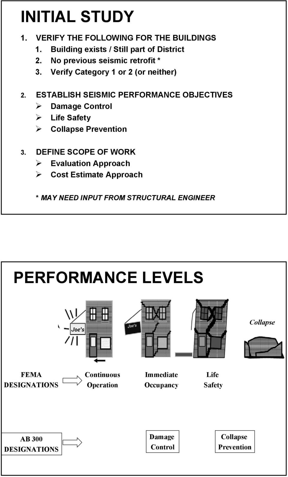 ESTABLISH SEISMIC PERFORMANCE OBJECTIVES Damage Control Life Safety Collapse Prevention 3.