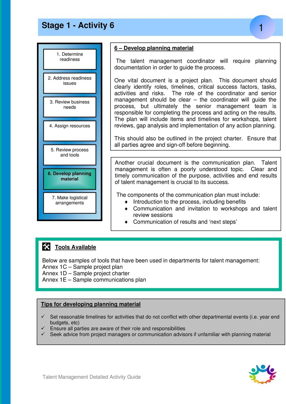 This document should clearly identify roles, timelines, critical success factors, tasks, activities and risks.