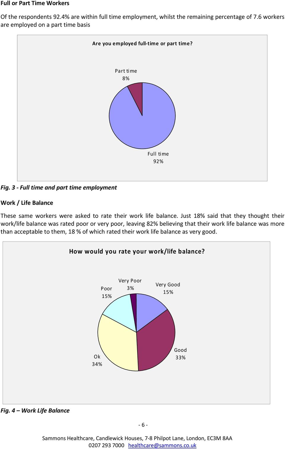 3 Full time and part time employment Work / Life Balance These same workers were asked to rate their work life balance.