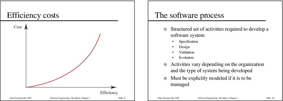 being developed Must be explicitly modeled if it is to be managed Efficiency Ian Sommerville 1995 Software