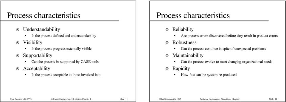process be supported by CASE tools Can the process evolve to meet changing organizational needs Acceptability Rapidity Is the process acceptable to those involved in it How