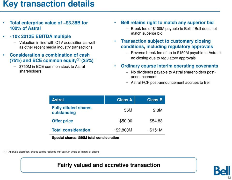 equity (1) (25%) $750M in BCE common stock to Astral shareholders Bell retains right to match any superior bid Break fee of $100M payable to Bell if Bell does not match superior bid Transaction