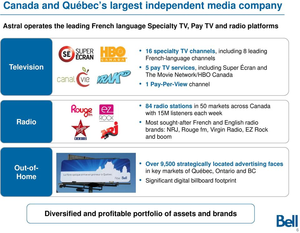 markets across Canada with 15M listeners each week Most sought-after French and English radio brands: NRJ, Rouge fm, Virgin i Radio, EZ Rock and boom Out-of- Home Over 9,500