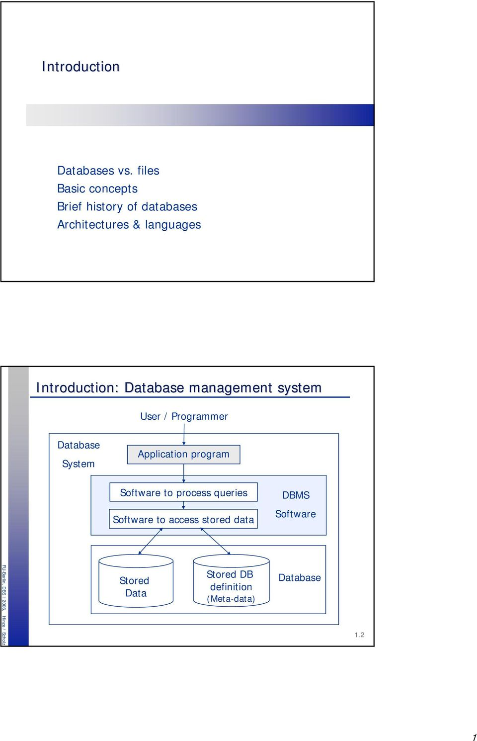 Introduction: Database management system User / Programmer Database System
