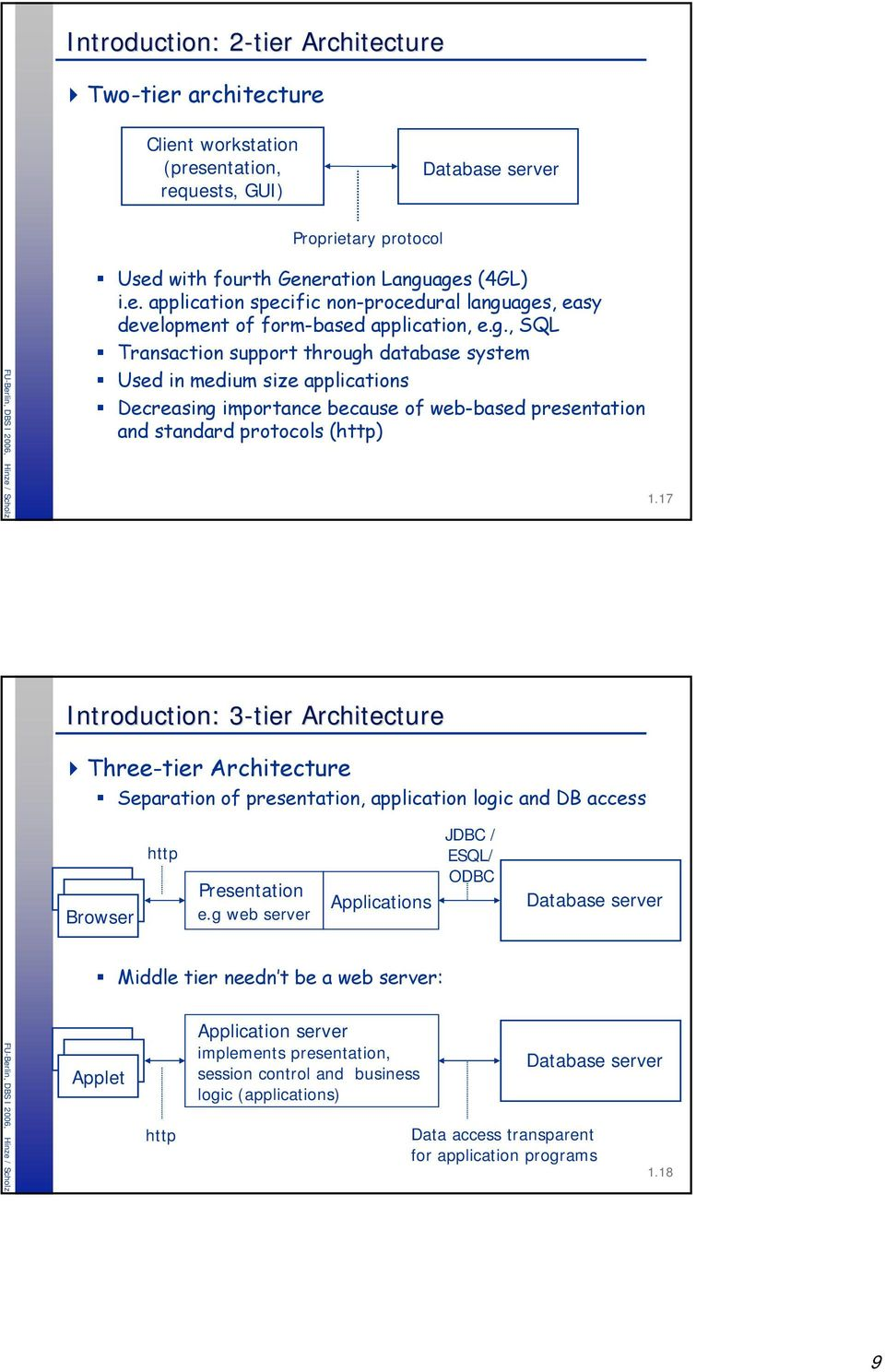 17 Introduction: 3-tier 3 Architecture Three-tier Architecture Separation of presentation, application logic and DB access Browser http Presentation e.