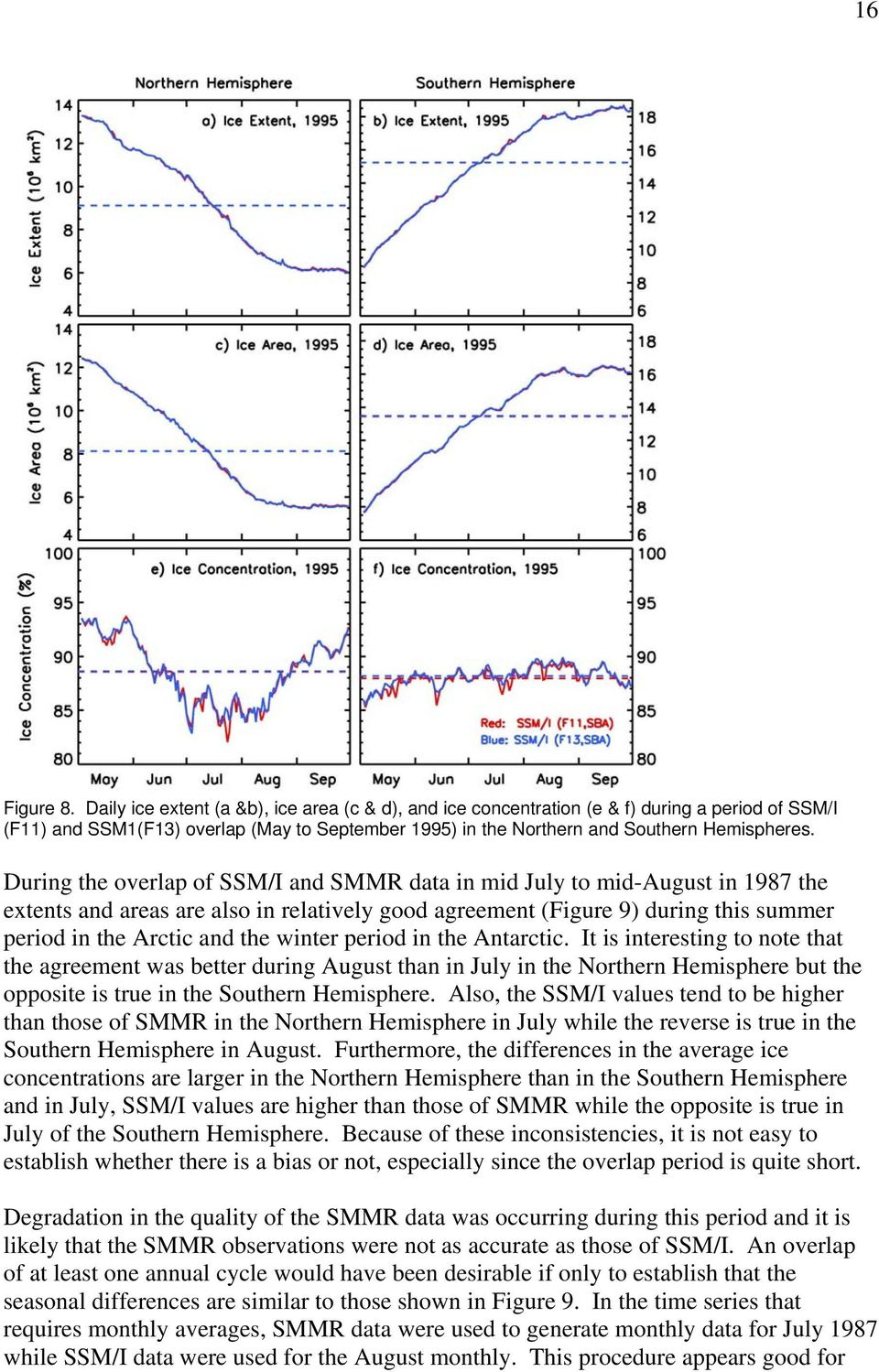 During the overlap of SSM/I and SMMR data in mid July to mid-august in 1987 the extents and areas are also in relatively good agreement (Figure 9) during this summer period in the Arctic and the