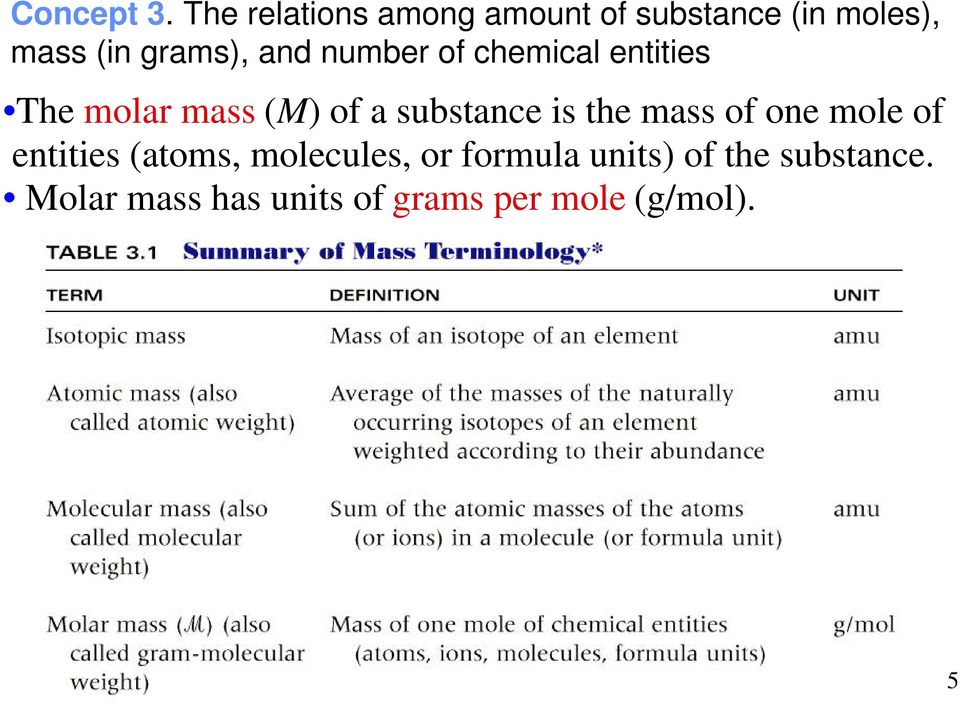 and number of chemical entities The molar mass (M) of a substance is