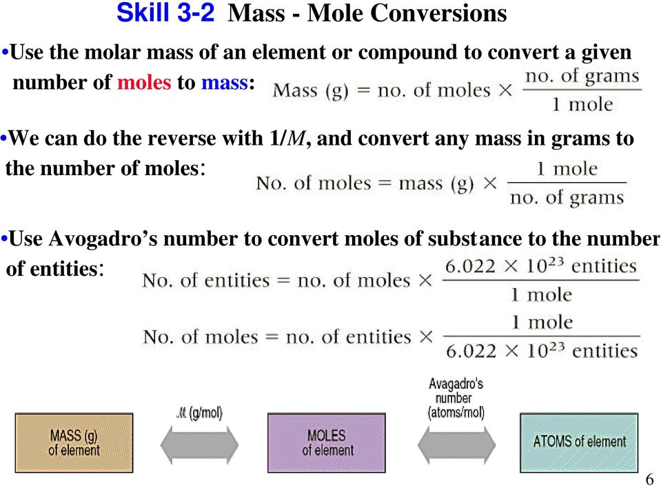 reverse with 1/M, and convert any mass in grams to the number of moles: