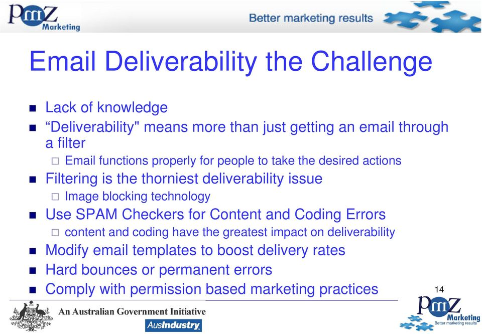 technology Use SPAM Checkers for Content and Coding Errors content and coding have the greatest impact on deliverability